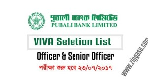 Pubali Bank Ltd Viva-Voce Exam