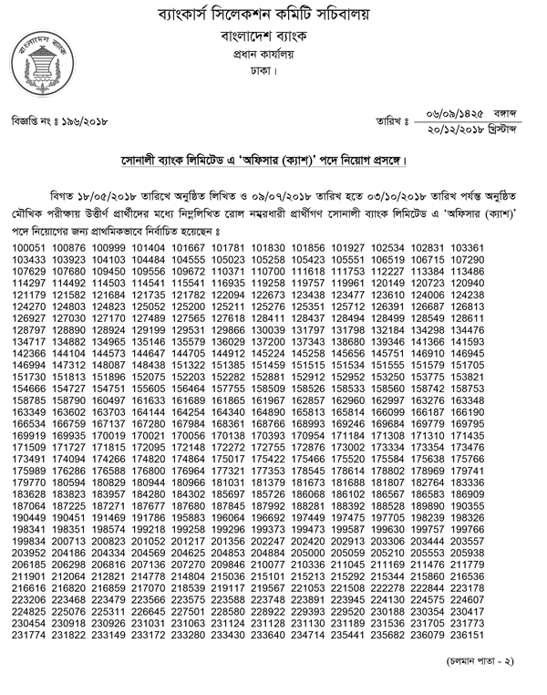 Sonali Bank Officer Cash Exam Result 2018