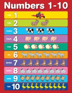 Numbers chart ch also ziggies educational supplies rh