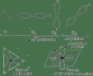 Nuclear Power Plant Diagram Templates PowerPoint Diagram