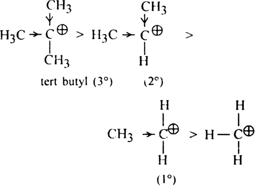 What are carbocations? Discuss the relative stabilities of