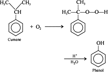 Give the equation of reaction of preparation of phenol