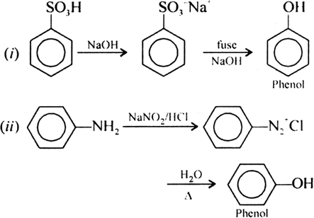 How can you obtain from:(i) Benzene sulphonic acid.(ii