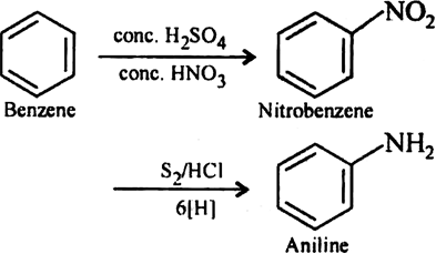 Write the chemical reaction of preparation of aniline from
