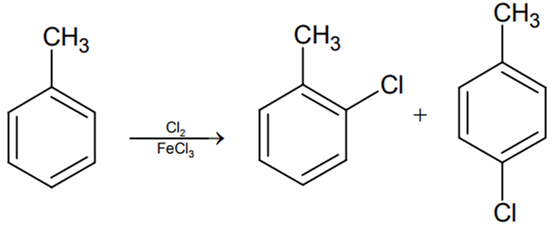 The alkene formed as a major product in the above