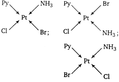 Important Questions of Coordination Compounds for NEET