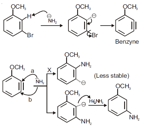 The heating of phenyl-methyl ethers with HI produces. from