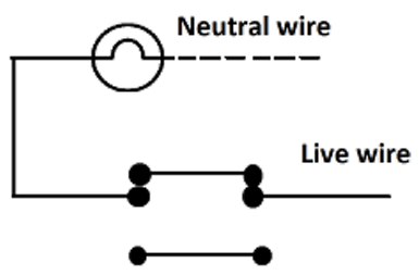 A wire of length 80 cm has a frequency of 256 Hz