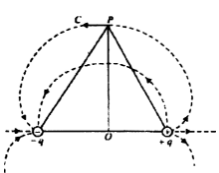 With the help of a labelled diagram, obtain an expression