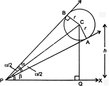 A round balloon of radius r subtends an angle α at the eye