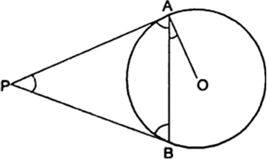 Two tangents PA and PB are drawn to a cirlce with centre O