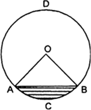 Find the area of the segment of a circle of radius 14 cm