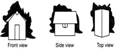 Look at the hut and draw its front view, side view and the