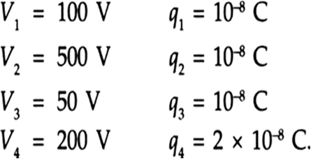 Obtain the equivalent capacitance of the network shown in