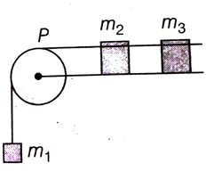 The ratio of the accelerations for a solid sphere (mass m