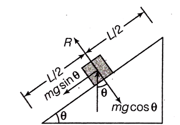 Three blocks will masses m, 2m and 3m are connected by