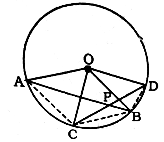 Two chords AB and CD of a circle with centre O intersect