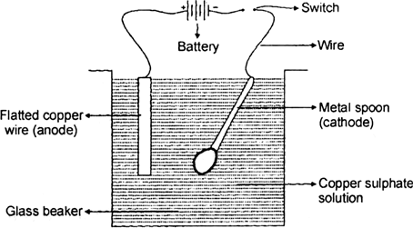 Electrical Schematic Reading Test Reading Electrical