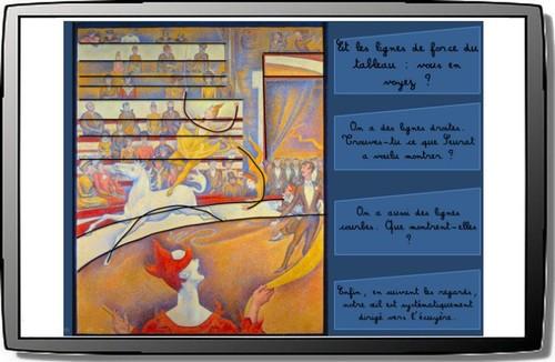 Le cirque, Georges Seurat