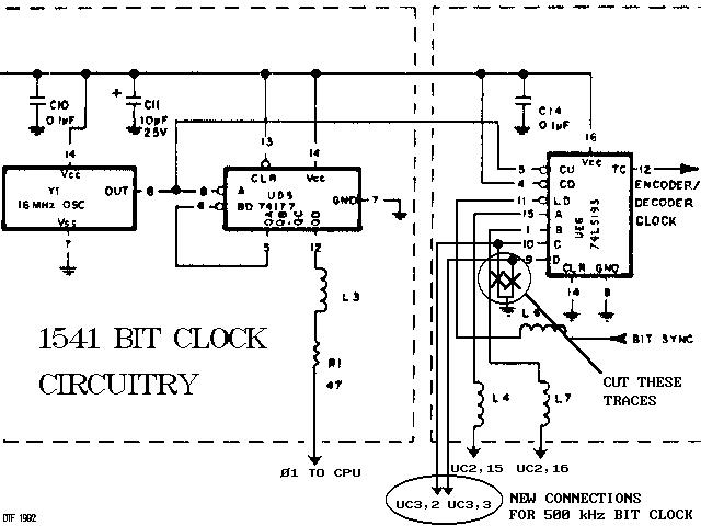 /pub/cbm index