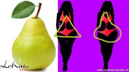 Body Shape – The Pear or Triangle