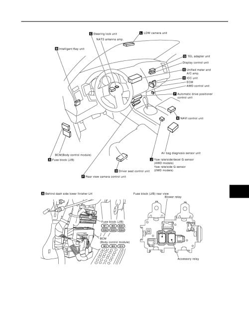 small resolution of fuse box on infiniti fx35