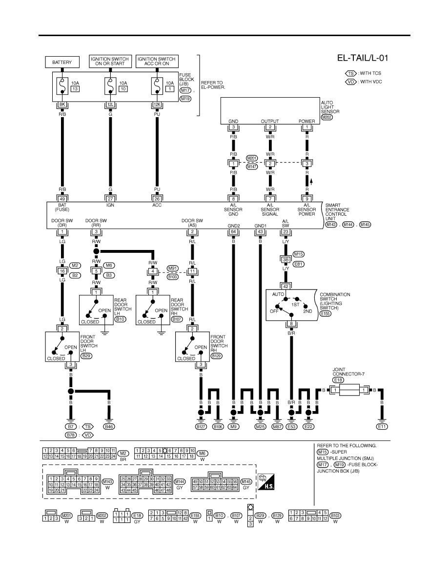 Ford F Fuse Box Diagram Schematic Diagrams Well Detailed