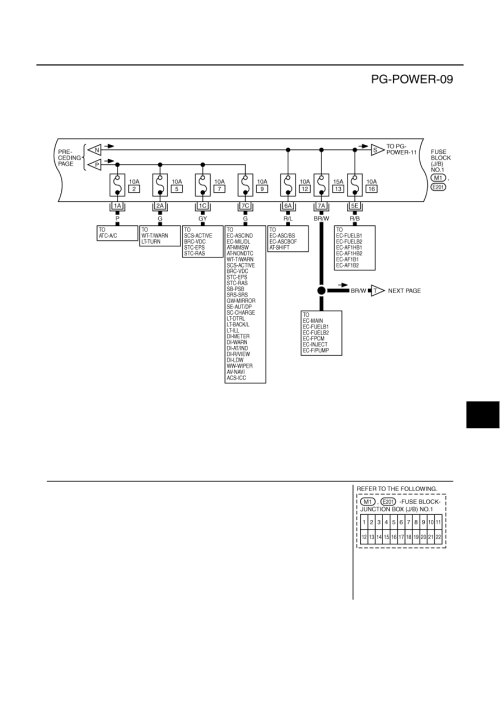 small resolution of 1997 infinity eagle mini right fuse box diagram wiring diagram essig residential fuse box infinity q45t