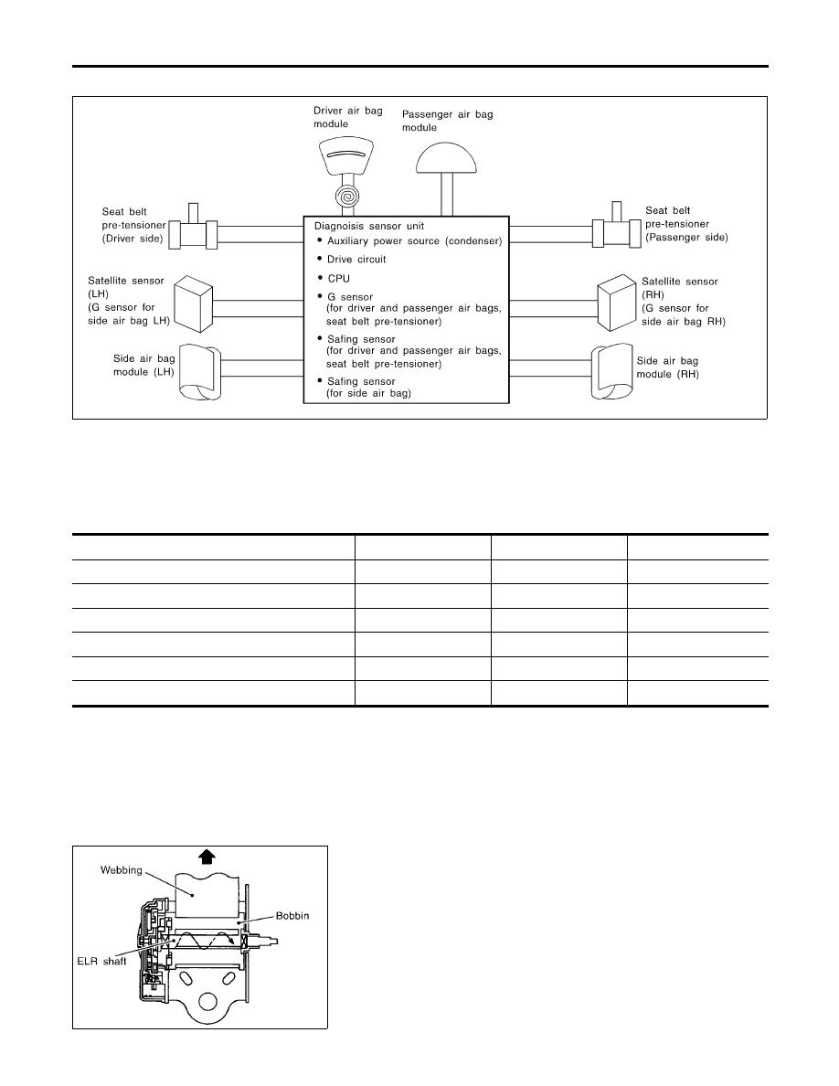 hight resolution of infiniti air bag schematic diagram