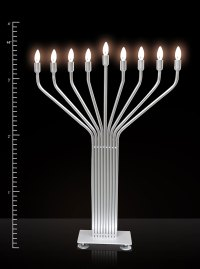 Menorah Lighting Order | Decoratingspecial.com