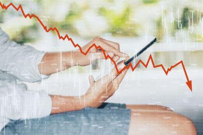 arbeidsmarkt trend corona
