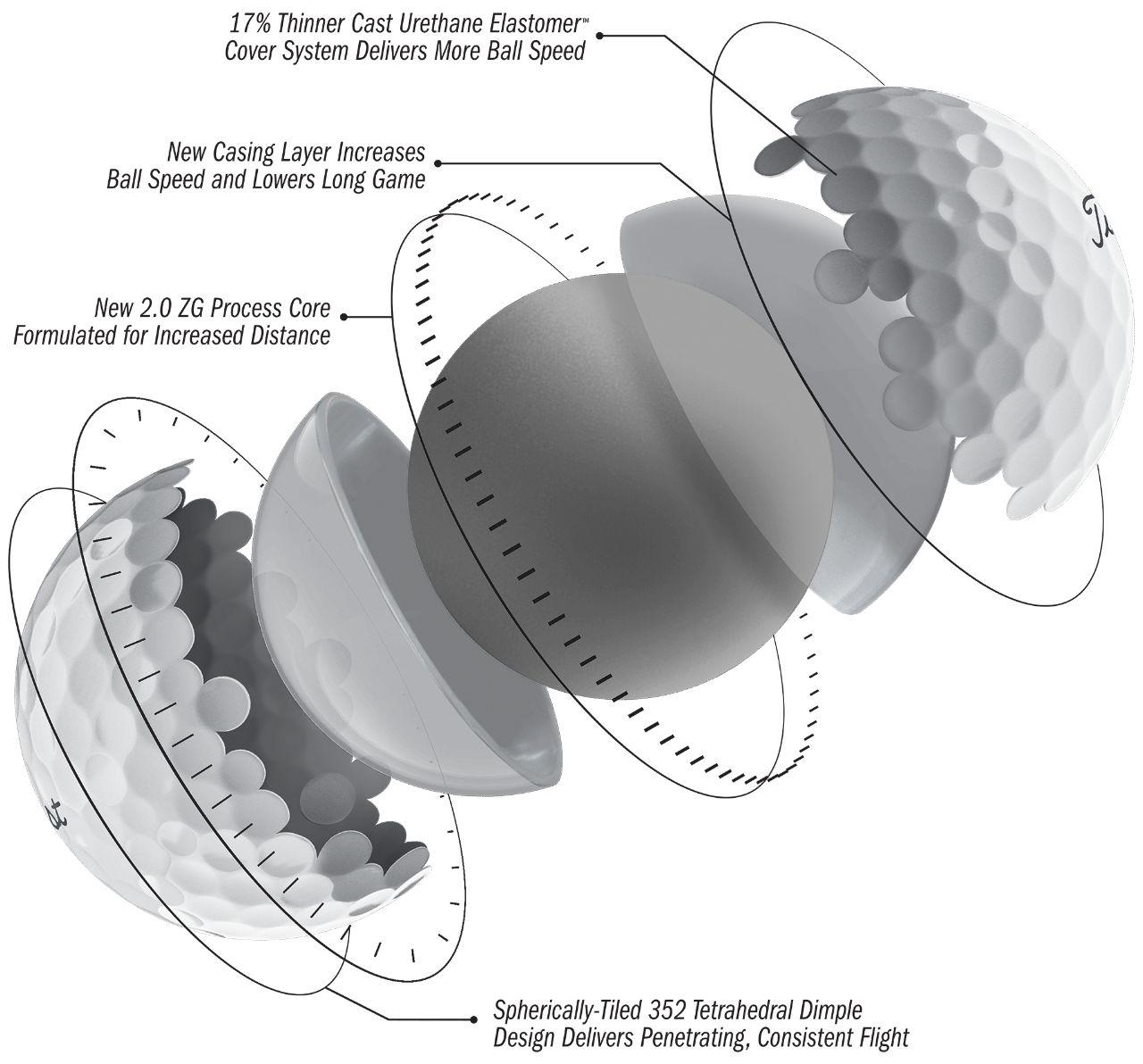 hight resolution of pro v1 techlarge