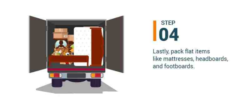 Step #4 Lastly, pack flat items like mattresses, headboards, and foot-boards.