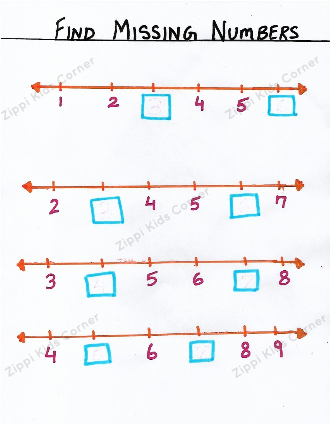 Maths worksheets for toddlers and preschoolers. Count and Match