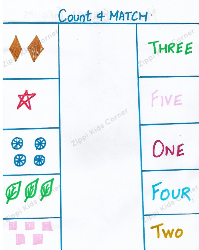 Maths and number counting DIY worksheets for toddler and preschoolers