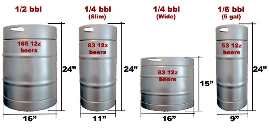 Kegs Largest Keg Retailer In Minnesota Zipps Liquors