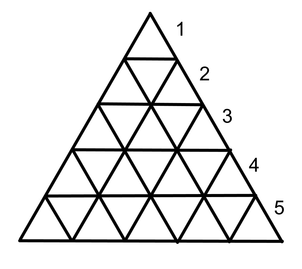 What is Geodesic Dome Frequency, An Explanation