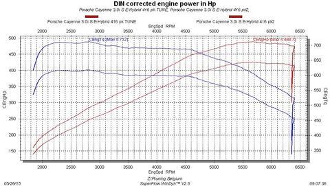 911 Turbo Wiring Schematics Motor Schematics Wiring