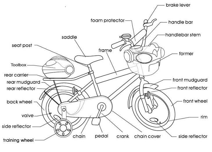 China 18 Inch Kids Mini BMX Bicycle MTB Bike Made in China