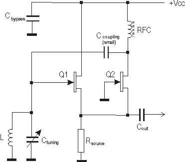 ZL2PD Simple RF Signal Generator