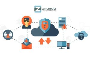 5 Reasons Why You Need a Impenetrable Data Backup and Recovery Plan