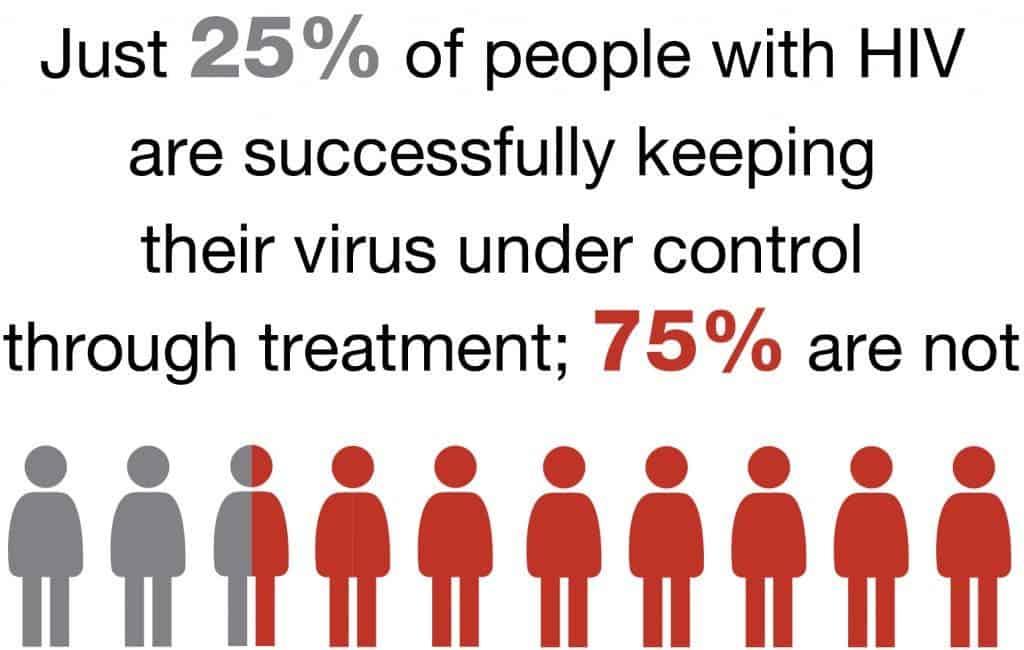 hiv_treatment4