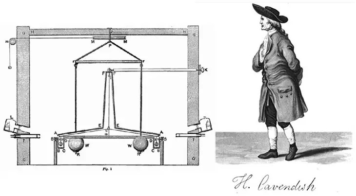 Cavendish torsion balance and Cavendish Signature image via Wikimedia Commons | composite image by Lalena Lancaster