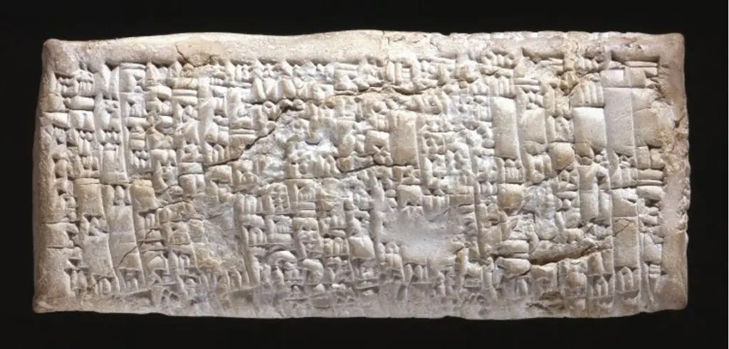 The oldest complaint letter in the world, dated roughly 4,000 years ago. Image: The Trustees of the British Museum