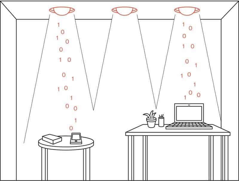 Typical Li-Fi setup. Credit: Bloomberg.