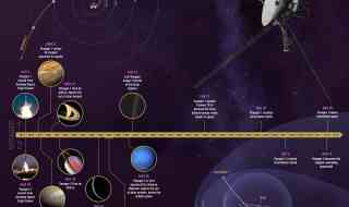 Infographic by NASA/JPL.