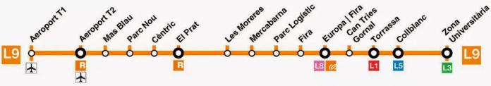 Metro L9 transport z lotniska El Prat