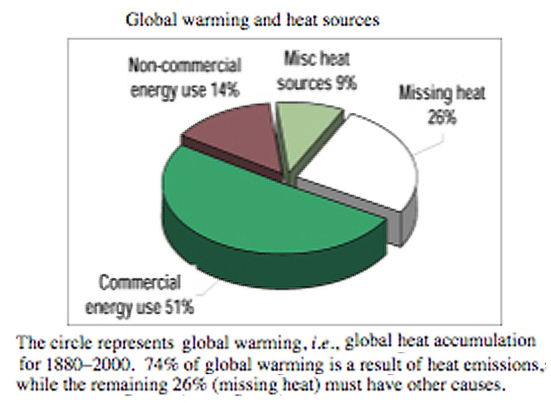hight resolution of  creating good global warming cause and effect essay topics