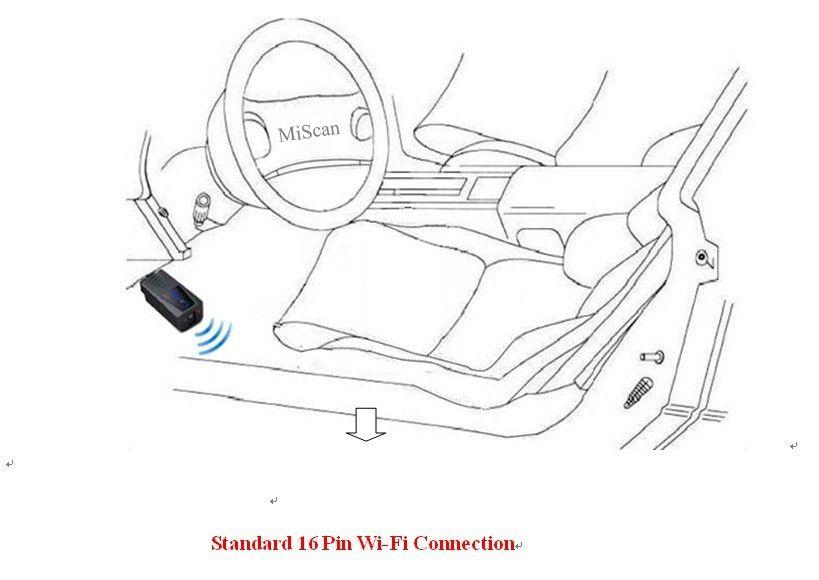 GODIAG M8 MiScan M8 Wireless Auto Scanner for Toyota Honda