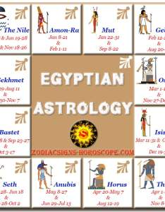 Egyptian astrology also an introduction to the zodiac rh zodiacsigns horoscope